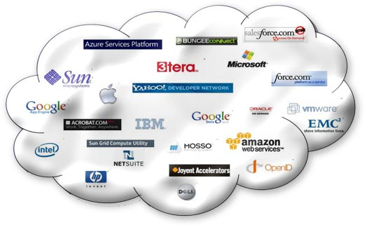 Cloud computing Provider