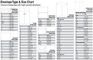 Envelope Type & Size Chart