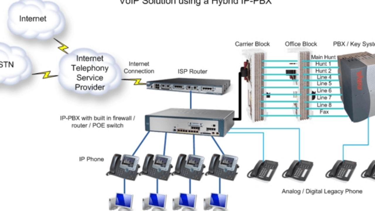 pbx wiring system wiring diagram 500 isdn wiring diagram panasonic pbx wiring diagram #1