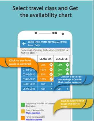 Ticket Jugaad App for