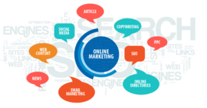 Outsourcing To Internet Marketing Agency or Hiring In-house Marketers -Which Is Better?