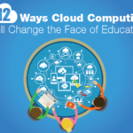 12 Ways Cloud Computing will Change the Face of Education