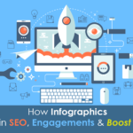 How Infographics are Helps in SEO, Engagements & Boost Traffic
