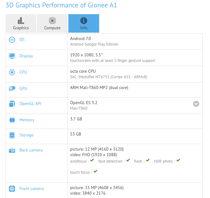 Gionee A1 with Helio P10, 4GB RAM appears on GFXBench