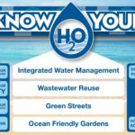 7 Best Water Quality Apps