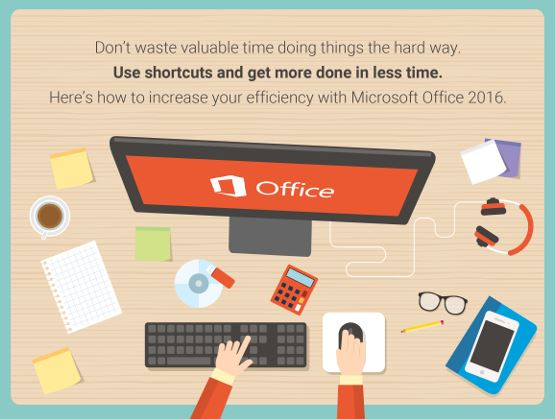 Microsoft office 2017 tips and tricks techiestate - Office opslag tip ...
