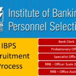 IBPS Clerk Recruitment 2017: Syllabus, Exam Pattern and Marking Scheme