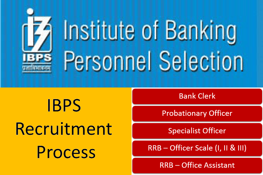 IBPS Clerk Recruitment 2017: Syllabus, Exam Pattern and Marking Scheme