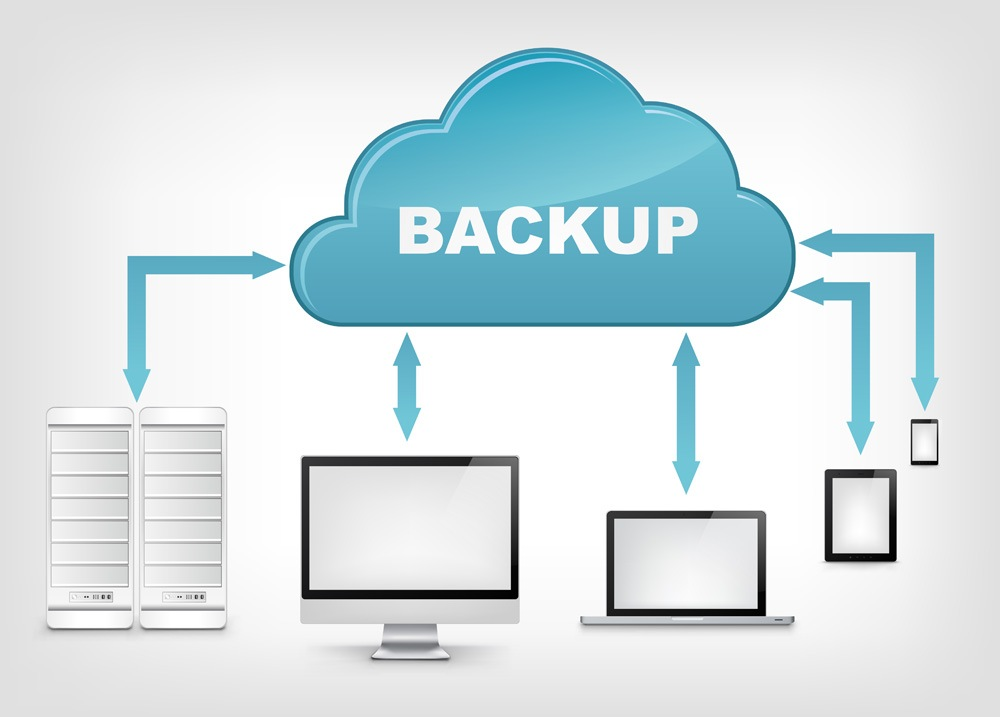 Why Backing Up A Computer Is So Important