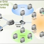 Cloud computing Vs. Grid computing-Which one is more Useful?