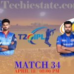 Delhi Capitals Vs Mumbai Indians Match Prediction, Live Streaming Scores