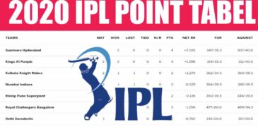 IPL Points Table 2020 [Indian Premier League Standings]