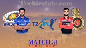 Mumbai Indians Vs Royal Challengers Bangalore Match Prediction, Live Scores