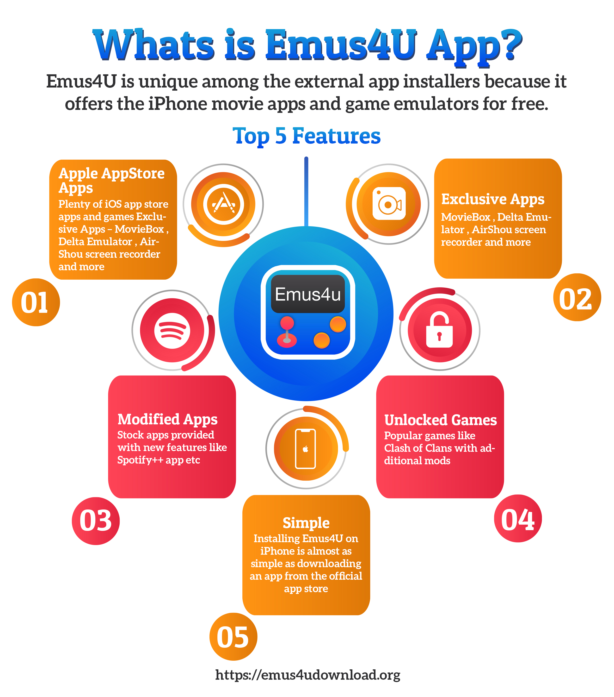Emus4U Installer Download Tutorial for iOS