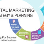 Guest Posting Services-The Only 360-Degree Digital Marketing Strategy