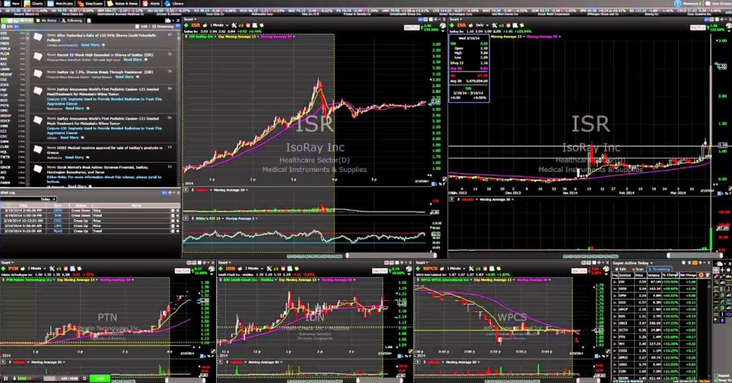 penny-stock-trading