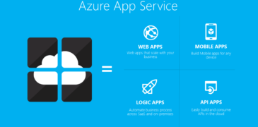 What Advantages Does Azure Provide For Business Apps?