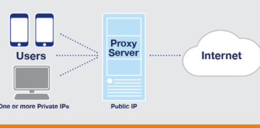 Crucial Things For A Proxy Service Provider
