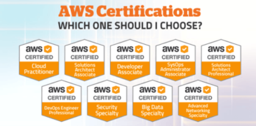 Top jobs you can get after obtaining an AWS certification